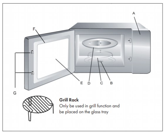 klarstein caroline manual instrucciones