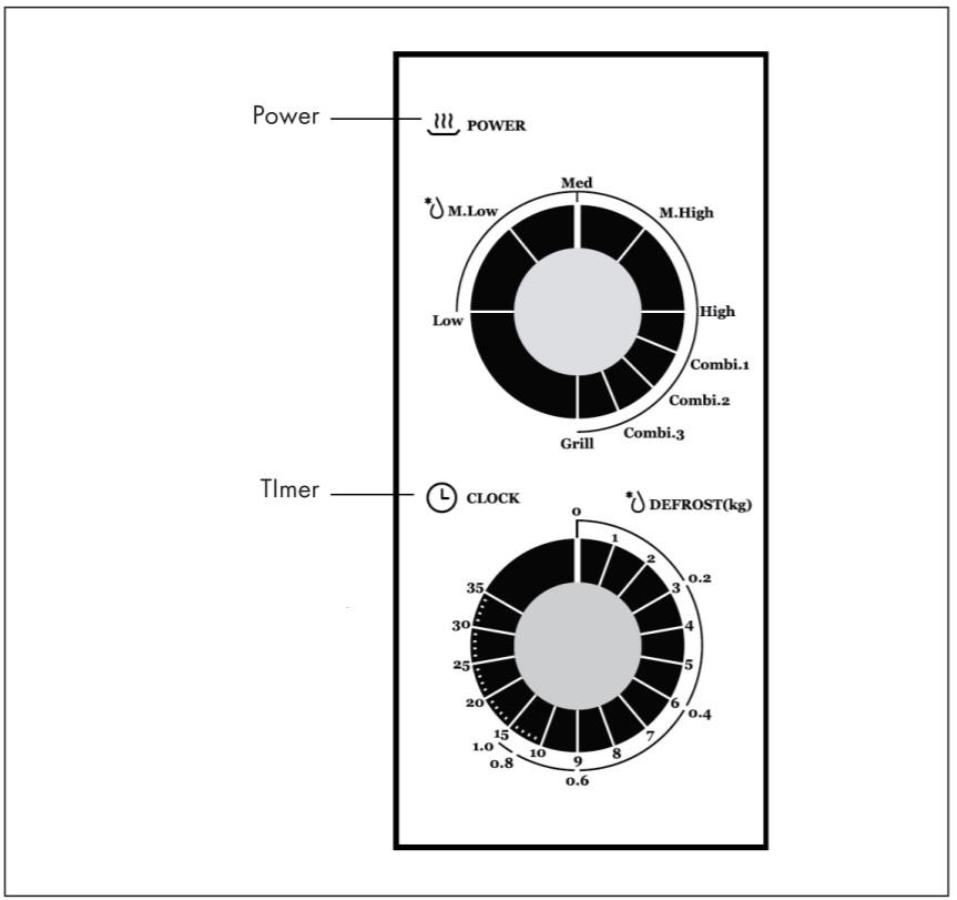 klarstein caroline programas microondas cocina