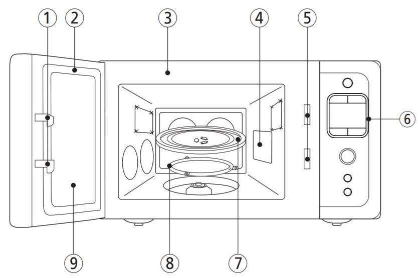 microondas retro daewoo manual instrucciones